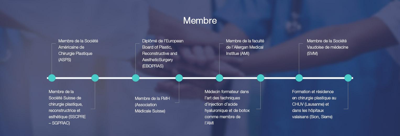 member-fr